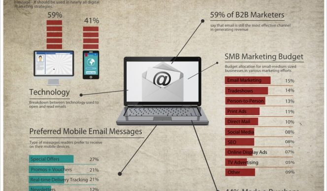 Email_Marketing_Infographic_Brand-Lounge-Blog