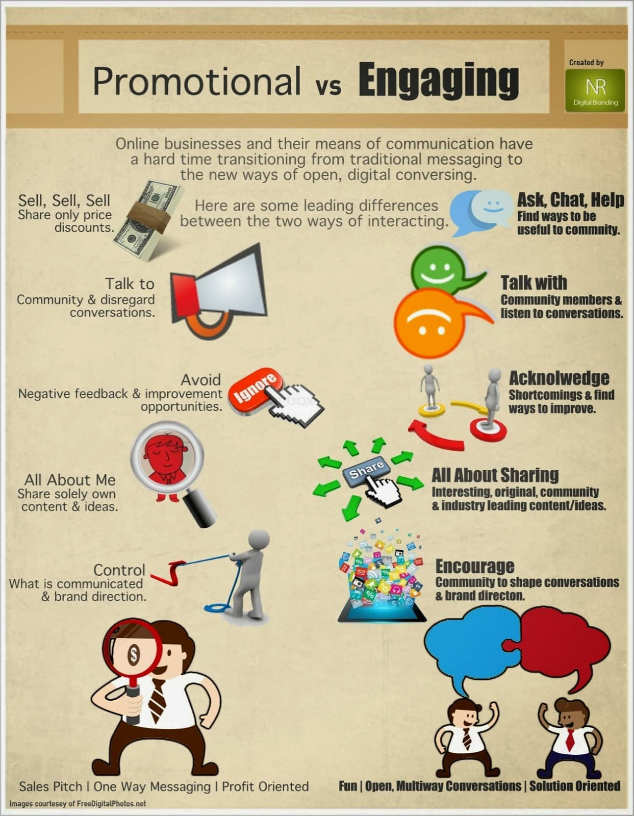 difference-between-promoting-and-engaging-infographic