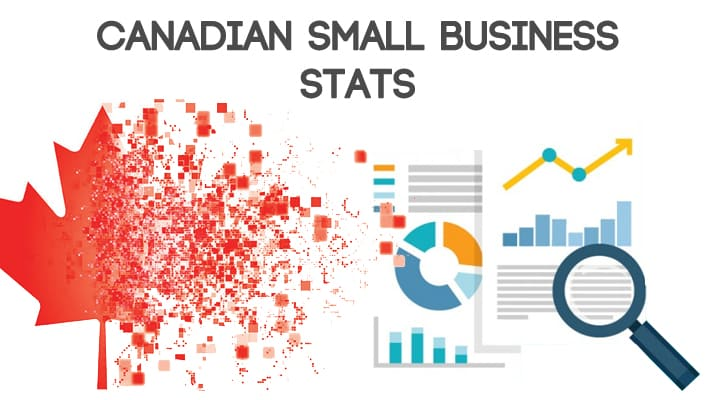 Canadian Small Business Stats