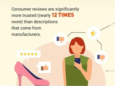 USG: Customer Trust