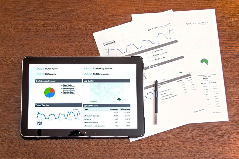 Business Website Analytics