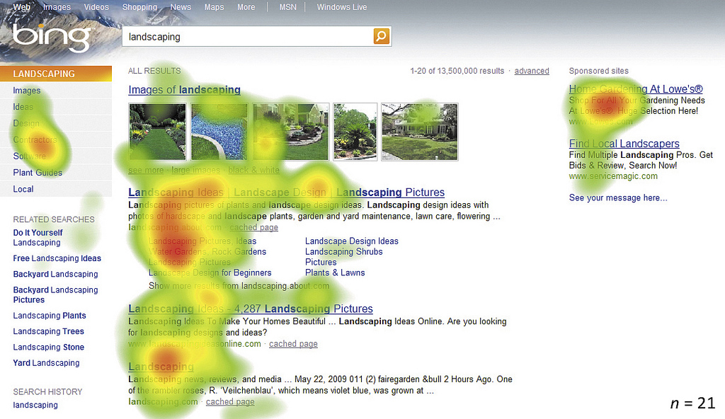 Heat Map Example for Business Websites